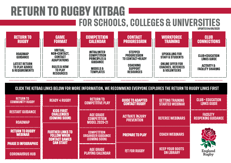 Return To Rugby Kitbag