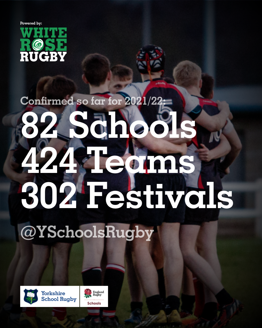Yorkshire Rugby Series Success